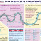 Basic Principles of Navigation: Upper Tideway