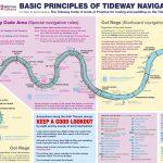 Basic Principles of Navigation: Upper Tideway