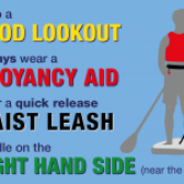 Stand-up Paddlers Safety Card
